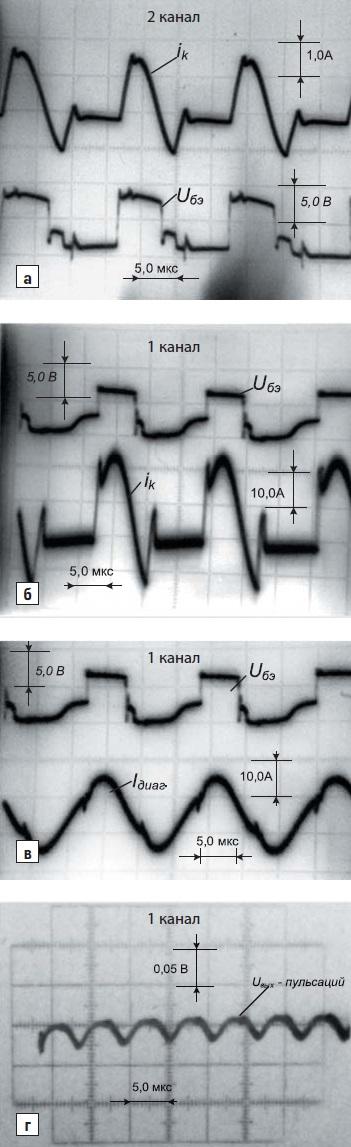 Осциллограммы напряжений и токов 1-го и 2-го каналов МВИП и осциллограммы характерных сигналов