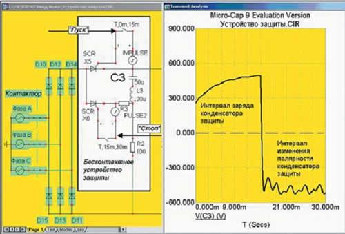 Схемотехническая модель ТКВ и интервалы работы устройства защиты ТПЧ