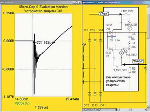 График времени восстановления управляемости проходного тиристора устройства конденсаторной защиты