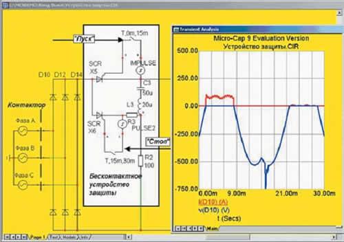 График тока — i(D10) и перенапряжения — v(D10) на силовом диоде выпрямителя при включении устройства защиты