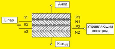 Эквивалентная схема силового тиристора на высокой частоте