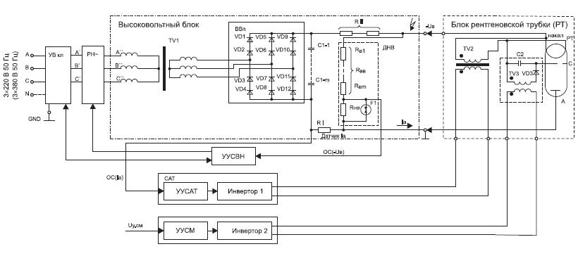 Схема мощного ВВИП с регулированием на стороне сетевого напряжения