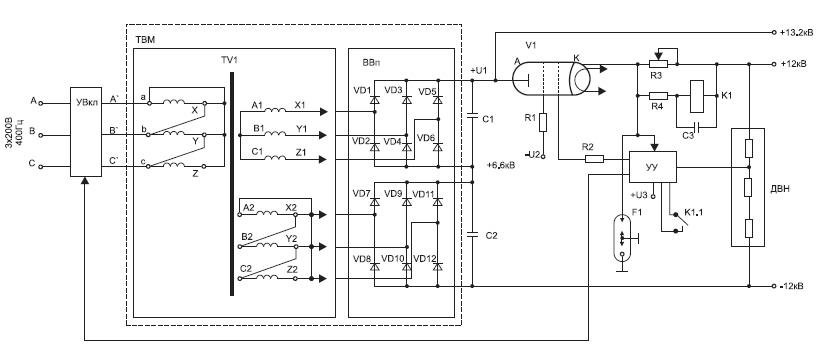 Схема источника высокого напряжения мощностью 14 кВт с высоковольтным линейным стабилизатором для питания пролетного клистрона передвижной радиолокационной станции