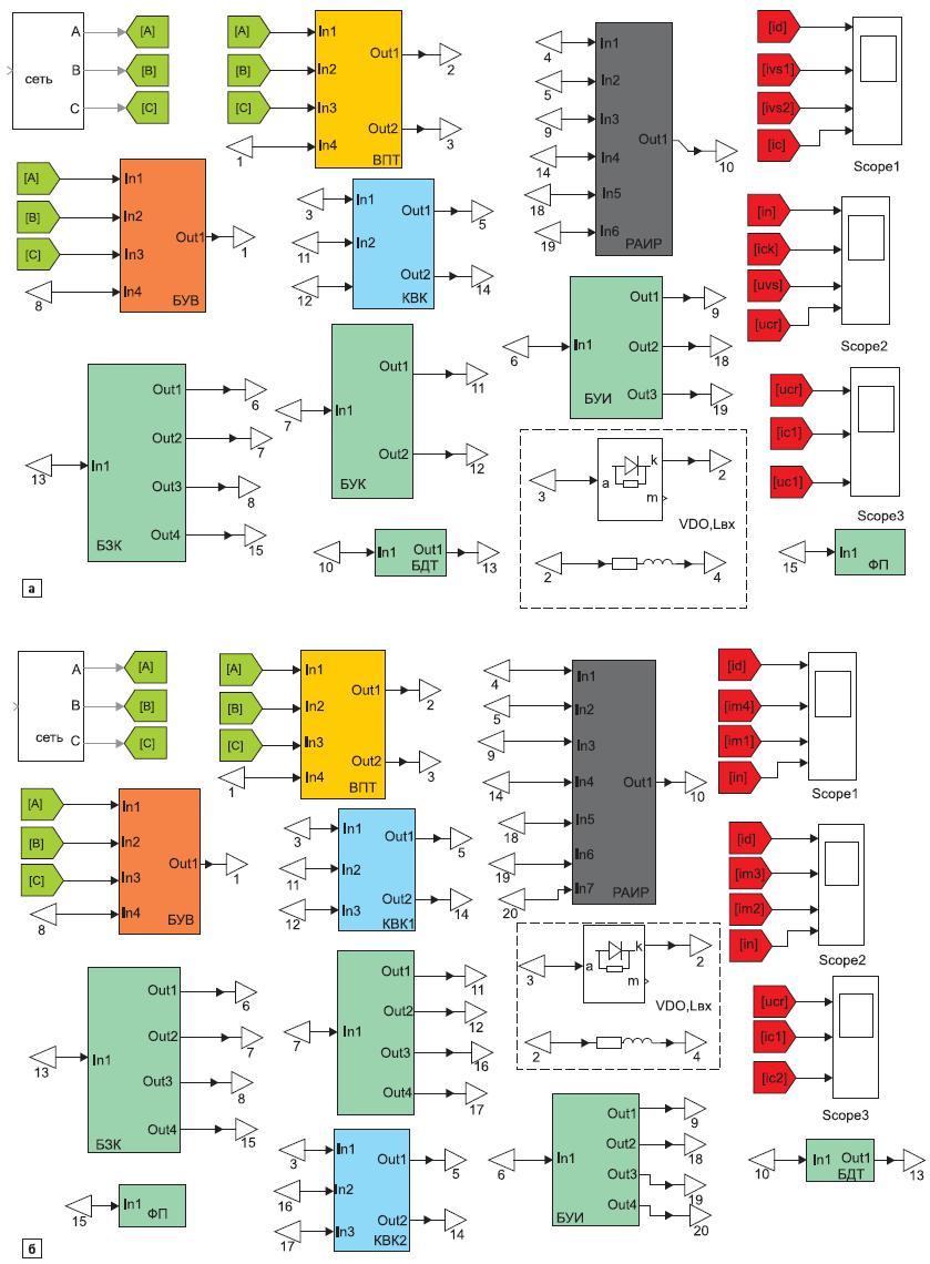 Обобщенные схемотехнические модели процесса