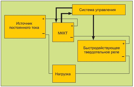 Схема электропитания с модулем МККТ1