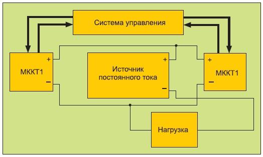 Схема резервирования с использованием МККТ1