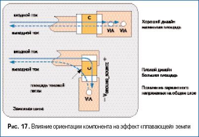 Влияние ориентации компонента на эффект «плавающей» земли