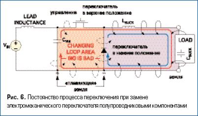 Постоянство процесса переключения при замене электромеханического переключателя полупроводниковыми компонентами