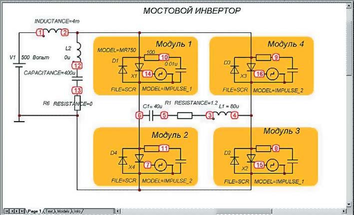 Схемотехническая модель тиристорного мостового инвертора повышенной частоты