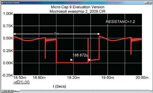 Напряжение на тиристорнодиодном модуле мостового инвертора при максимальном сопротивлении нагрузки