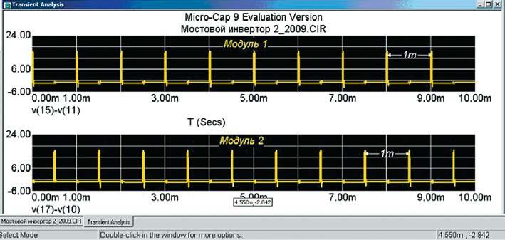 Импульсные последовательности управления противофазными силовыми модулями автономного мостового инвертора