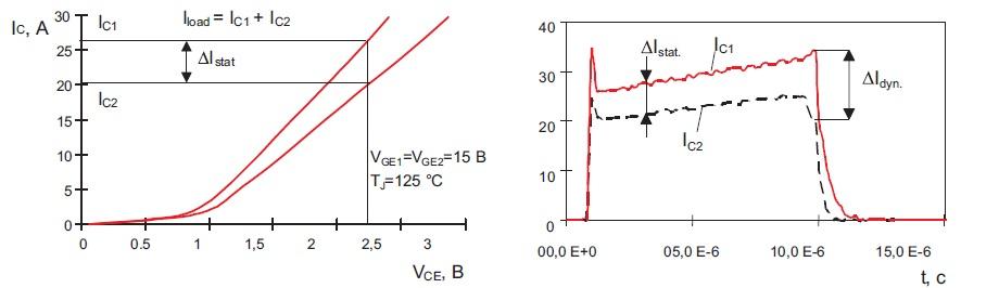 Стационарное распределение токов двух параллельных IGBT сразличными выходными характеристиками