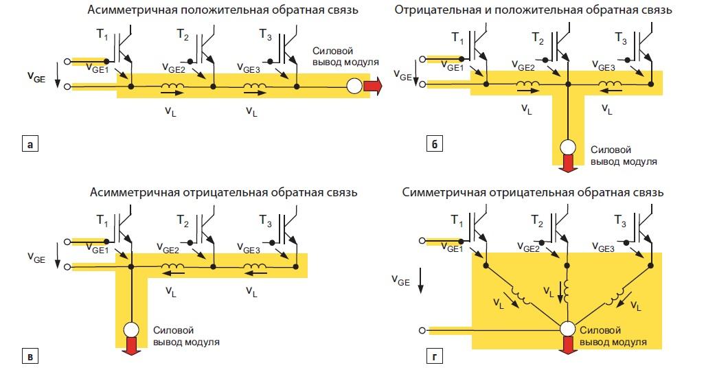 Примеры влияния силового тока на цепь управления