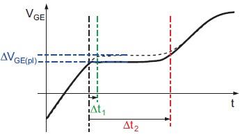 Характеристики затвора параллельных IGBT с индивидуальными резисторами