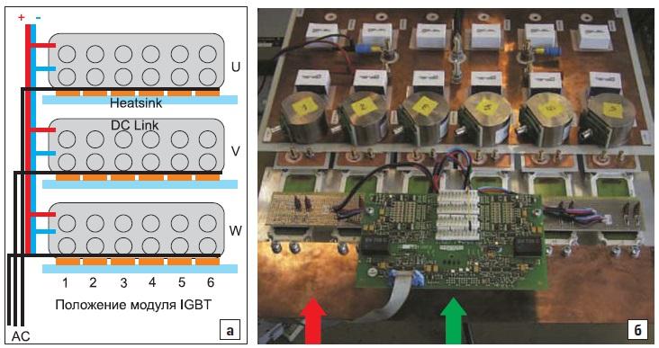 Структура инвертора сшестью параллельными IGBT на фазу иасимметричным АС-подключением