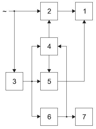 Блок-схема автоматического устройства дляимпульсной сушки изоляции асинхронных двигателей насудах