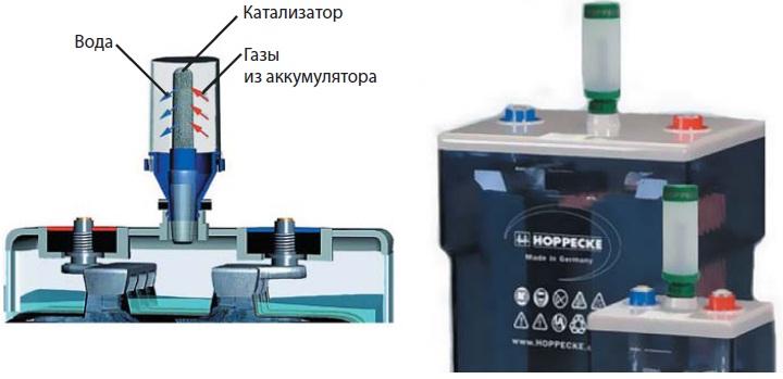 Аккумуляторы компании HOPPECKE c установленными рекомбинационными пробками AquaGen