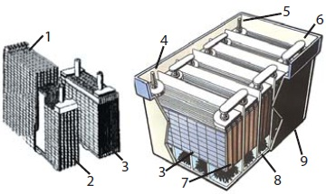 Моноблочная конструкция 12-В тяговых и стартерных батарей