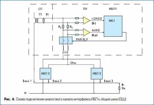 Схема подключения аналогового канала интерфейса ИБП к общей шине (ОШ)