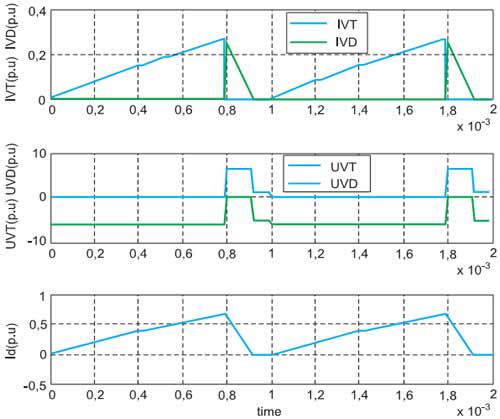 Электромагнитные процессы импульсного инверсного повышающего регулятора напряжения