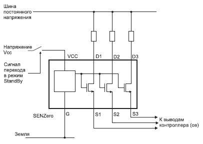 Блок-схема SENZero (SEN013)