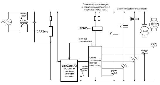 Упрощенная блок-схема стиральной машины с нулевым энергопотреблением в режиме ожидания