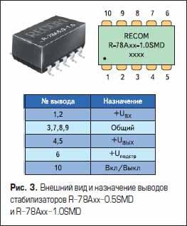 Внешний вид и назначение выводов стабилизаторов R-78Axx-0.5SMD и R-78Axx-1.0SMD