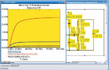 Действующие значения реактивной и активной мощности в элементах нагрузки автономного инвертора