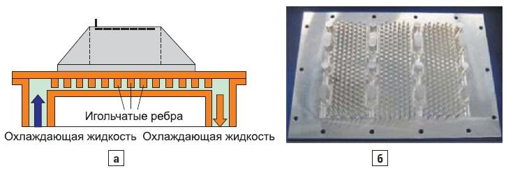 Использование игольчатой поверхности дляувеличения площади теплопередачи