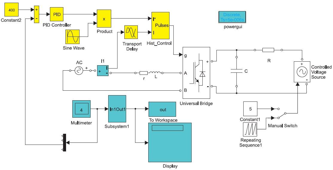 Рис. 14. Виртуальная лабораторная установка дляисследования АВ_1 соскользящим токовым алгоритмом управления