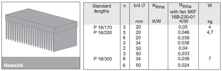 Тепловое сопротивление профиля Р16 приразличном количестве n и размере b источников тепла