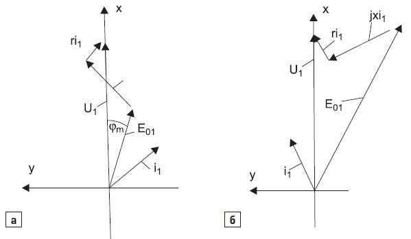 Векторная диаграмма АВ_1