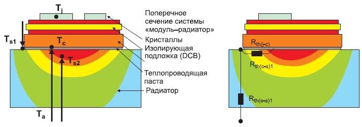Методы измерения температуры дляопределения величин