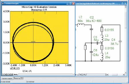 Фигура Лиссажу для компенсирующего конденсатора нагрузочного колебательного контура