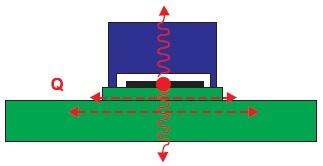Охлаждение модуля UVT020 атмосферным воздухом и через контактные площадки платы