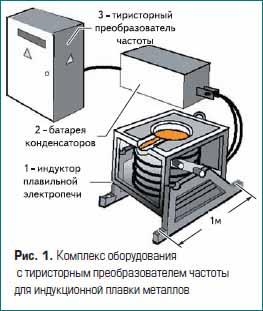 Комплекс оборудования с тиристорным преобразователем частоты для индукционной плавки металлов