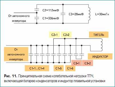 Принципиальная схема колебательной нагрузки тиристорного преобразователя частоты, включающей батарею конденсаторов и индуктор плавильной установки