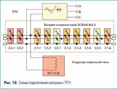 Схема подключения нагрузки к тиристорному преобразователю частоты