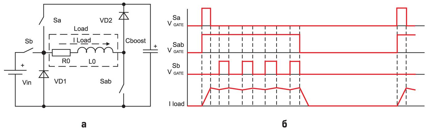 Преобразователь для геофизических исследований на базе ОПМК: схема и диаграммы, поясняющие работу преобразователя
