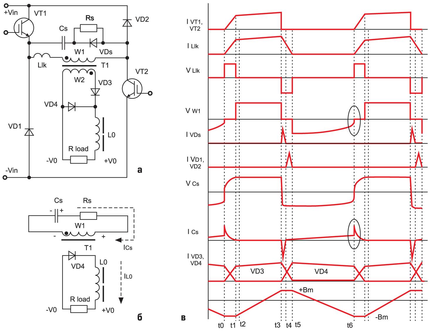 Схема ОПМК с RCD демпфирующей цепью и диаграммы токов и напряжений