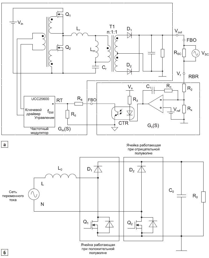 Блок-схема типичного резонансного полумостового LLC-преобразователя