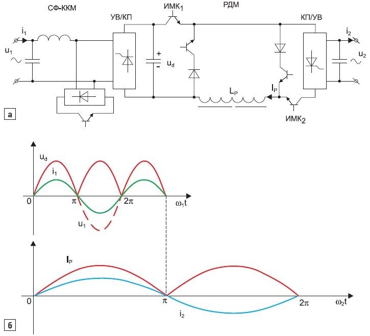 а) Схема однофазного преобразователя частоты набазе РДМ; б) временные диаграммы токов и напряжений