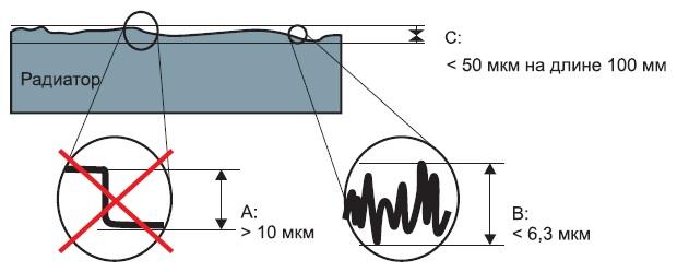 Пример требований покачеству обработки радиатора