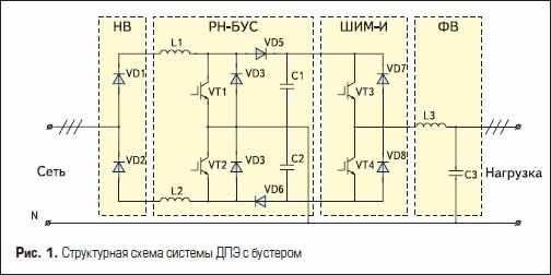 Структурная схема системы ДПЭ с бустером