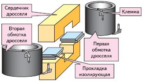 Конструкция силового дросселя постоянного тока автономного инвертора