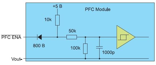 Электрическая схема входного каскада PFC ENA