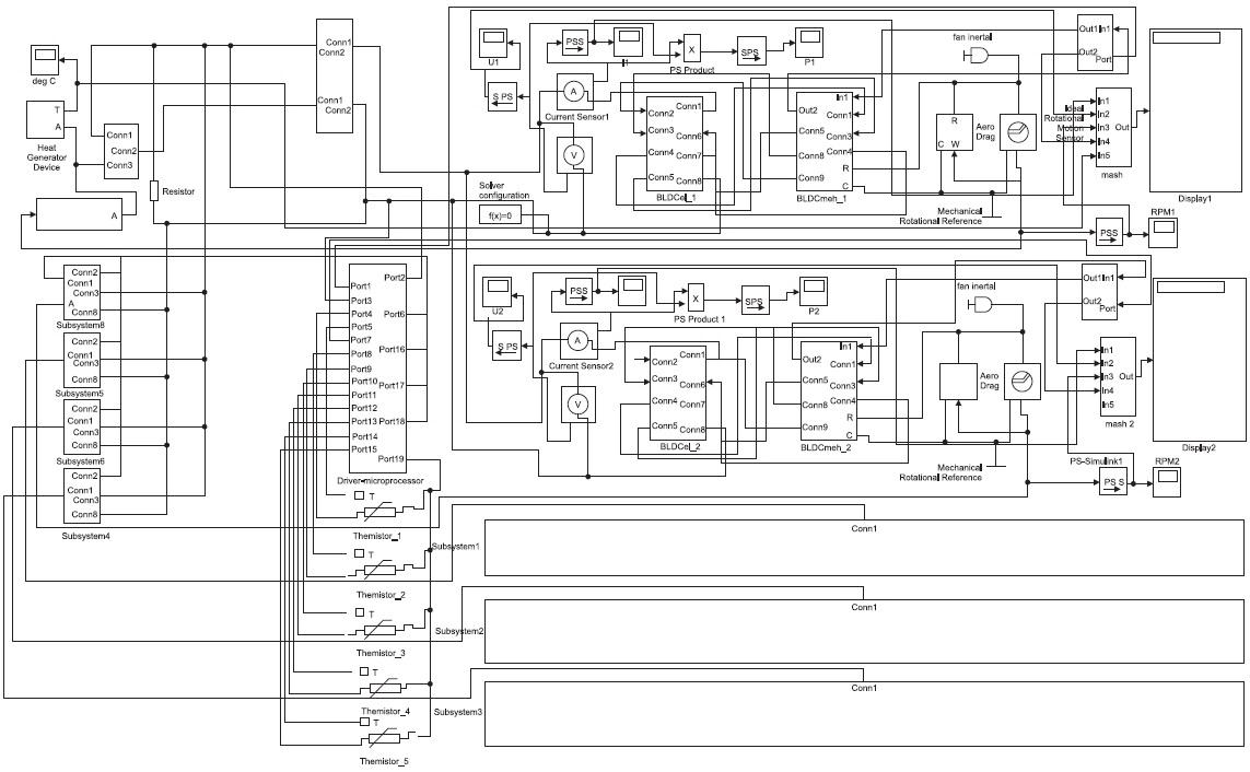 Виртуальная модель микропроцессорной системы управления многодвигательным вентильным электроприводом