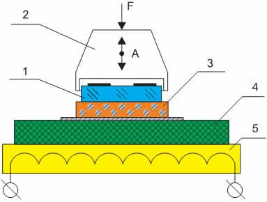 Схема присоединения кристалла УЗ-сваркой: 1 — кристалл; 2 — наконечник; 3 — АПП; 4 — плата; 5 — нагреватель