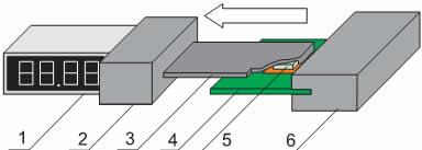 Схема испытания соединения на прочность: 1 — дисплей; 2 — ячейка нагружения; 3 — пластина; 4 — плата; 5 — кристалл; 6 — держатель