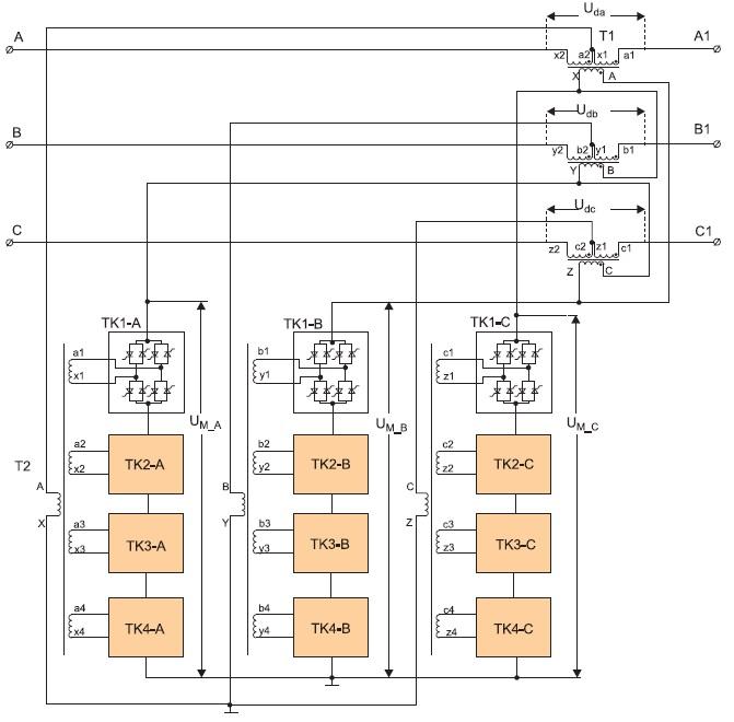 Функциональная схема ФПУ со средней точкой